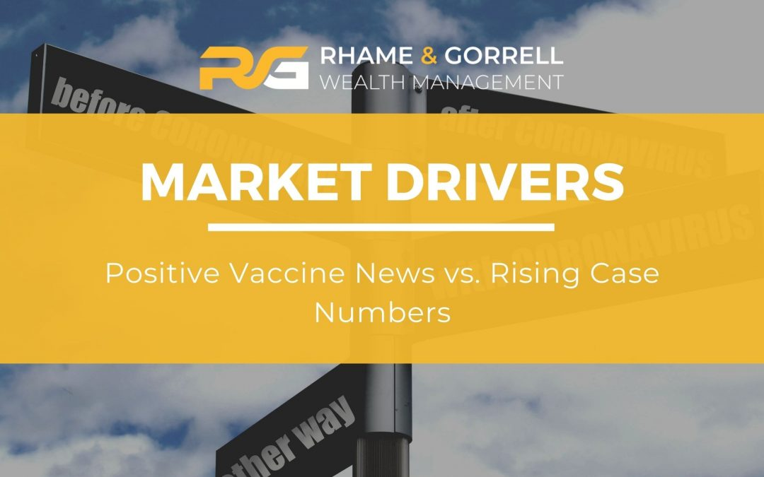 Market Drivers: Positive Vaccine News Vs. Rising Case Numbers